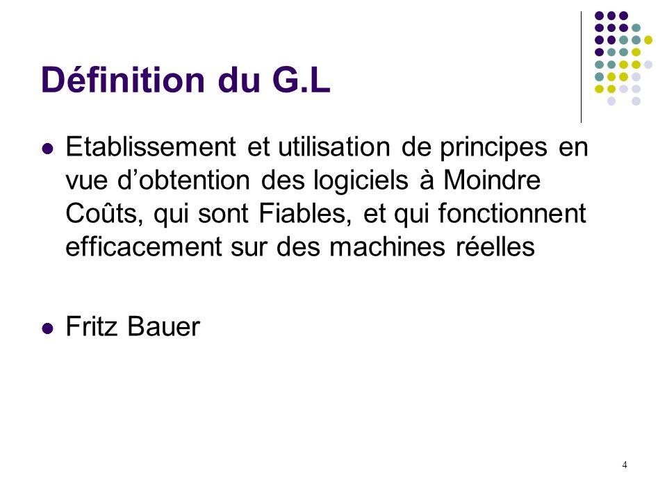 4 Définition du G.L Etablissement et utilisation de principes en vue dobtention des logiciels à Moindre Coûts, qui sont Fiables, et qui fonctionnent e