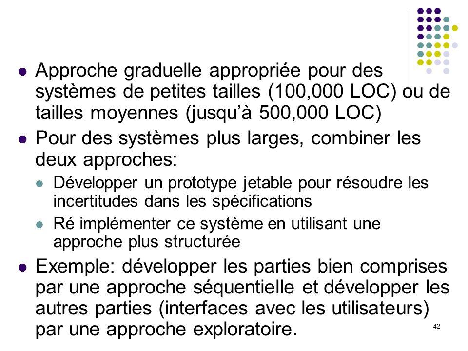 42 Approche graduelle appropriée pour des systèmes de petites tailles (100,000 LOC) ou de tailles moyennes (jusquà 500,000 LOC) Pour des systèmes plus