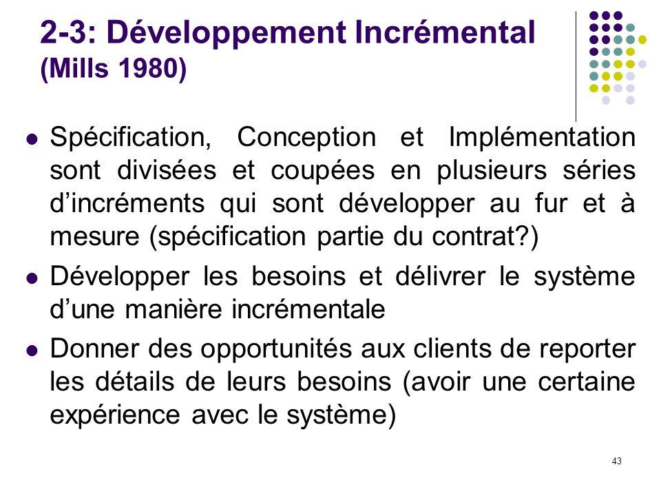 43 2-3: Développement Incrémental (Mills 1980) Spécification, Conception et Implémentation sont divisées et coupées en plusieurs séries dincréments qu