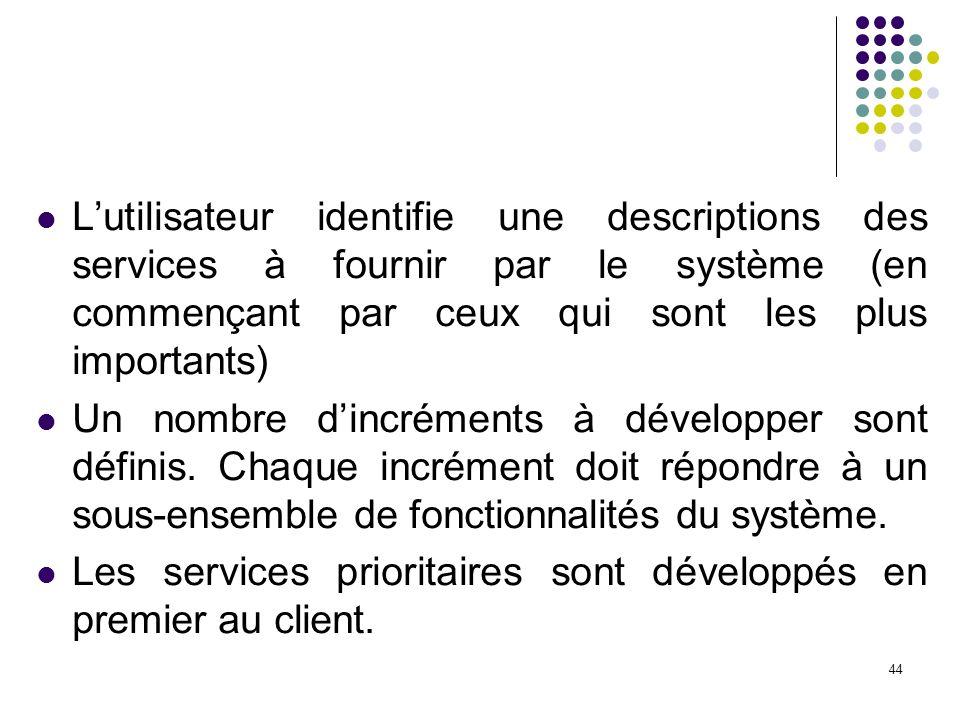 44 Lutilisateur identifie une descriptions des services à fournir par le système (en commençant par ceux qui sont les plus importants) Un nombre dincr