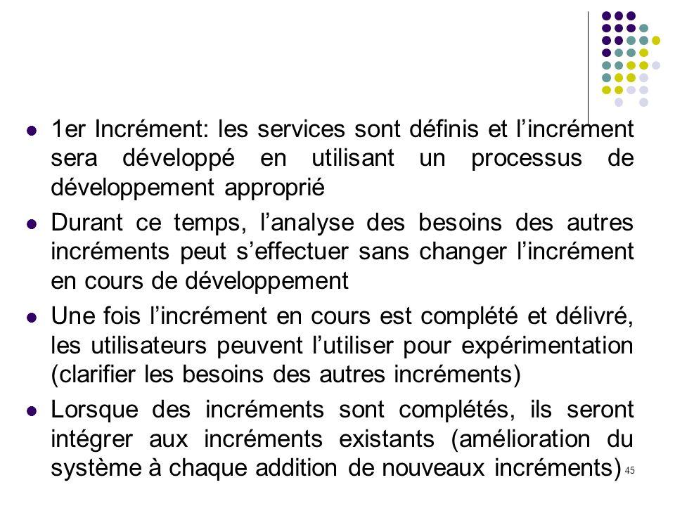 45 1er Incrément: les services sont définis et lincrément sera développé en utilisant un processus de développement approprié Durant ce temps, lanalys