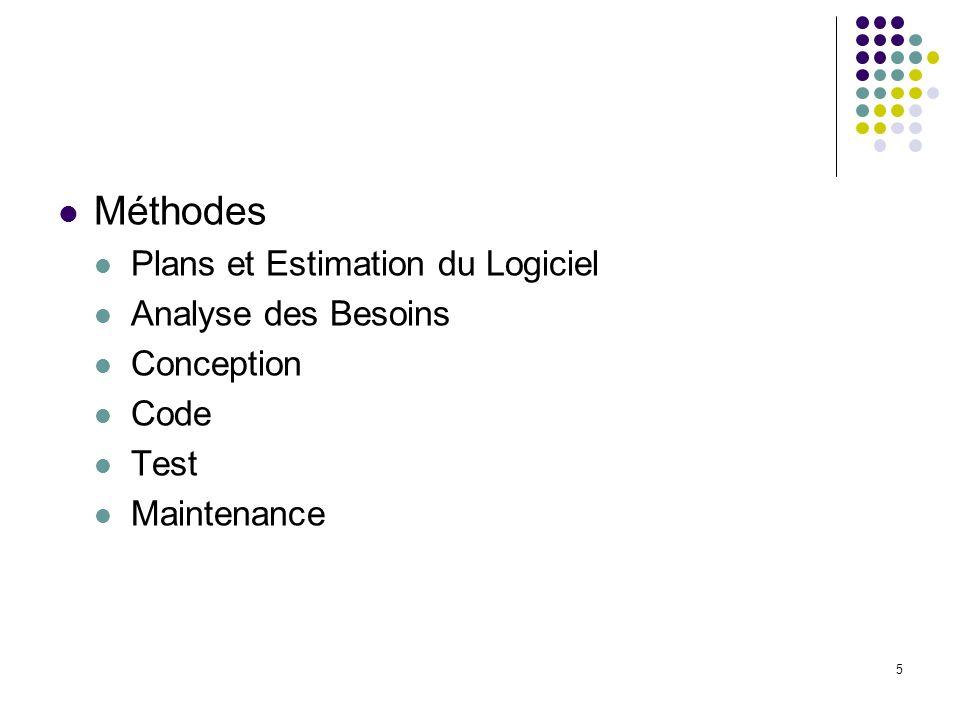 5 Méthodes Plans et Estimation du Logiciel Analyse des Besoins Conception Code Test Maintenance