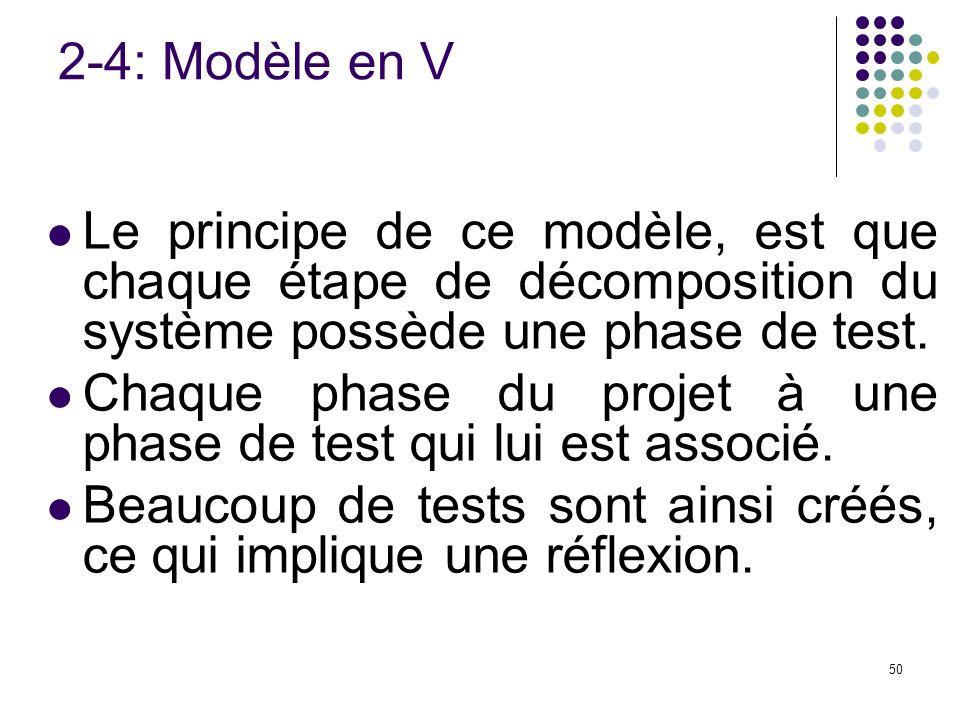 50 2-4: Modèle en V Le principe de ce modèle, est que chaque étape de décomposition du système possède une phase de test. Chaque phase du projet à une