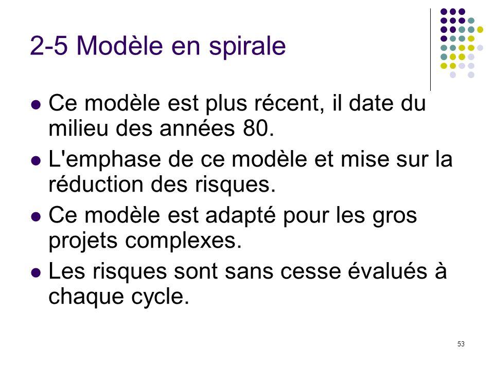 53 2-5 Modèle en spirale Ce modèle est plus récent, il date du milieu des années 80. L'emphase de ce modèle et mise sur la réduction des risques. Ce m