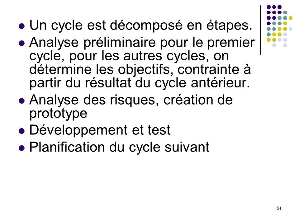 54 Un cycle est décomposé en étapes. Analyse préliminaire pour le premier cycle, pour les autres cycles, on détermine les objectifs, contrainte à part