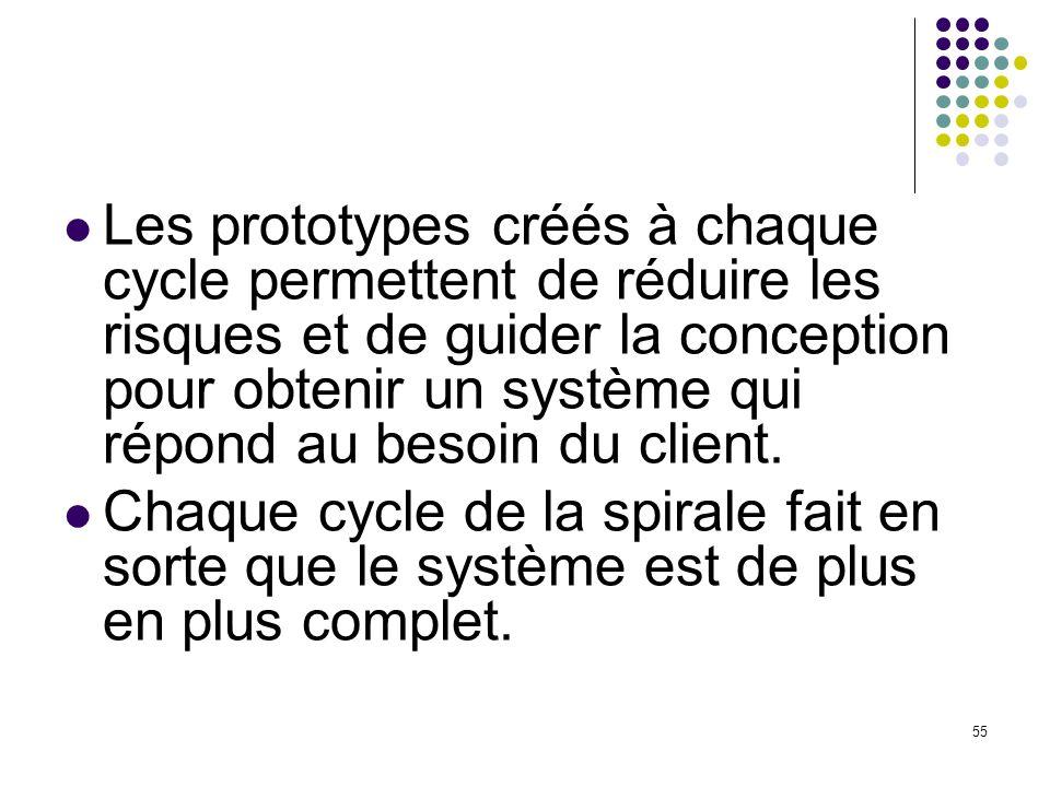 55 Les prototypes créés à chaque cycle permettent de réduire les risques et de guider la conception pour obtenir un système qui répond au besoin du cl