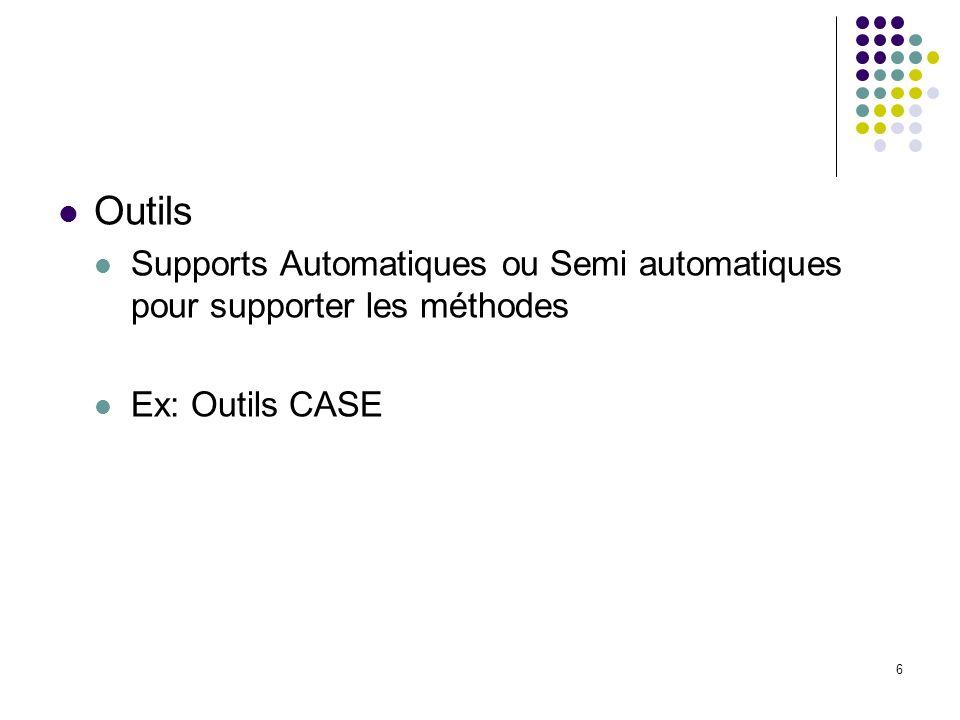 6 Outils Supports Automatiques ou Semi automatiques pour supporter les méthodes Ex: Outils CASE
