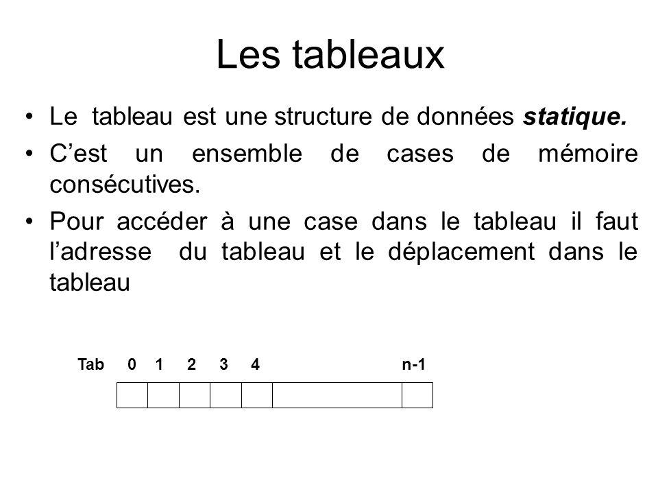 Les tableaux La syntaxe: [dup] (valeurs) * dup : signifie dupliquer ou répéter lopération qui le précède Exemples : tab1 db 10 dup (0) tab2 dd 5 0, 1, 2, 3, 4 tab3 dw 100 dup (?)