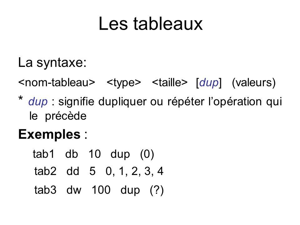 Les tableaux La syntaxe: [dup] (valeurs) * dup : signifie dupliquer ou répéter lopération qui le précède Exemples : tab1 db 10 dup (0) tab2 dd 5 0, 1,