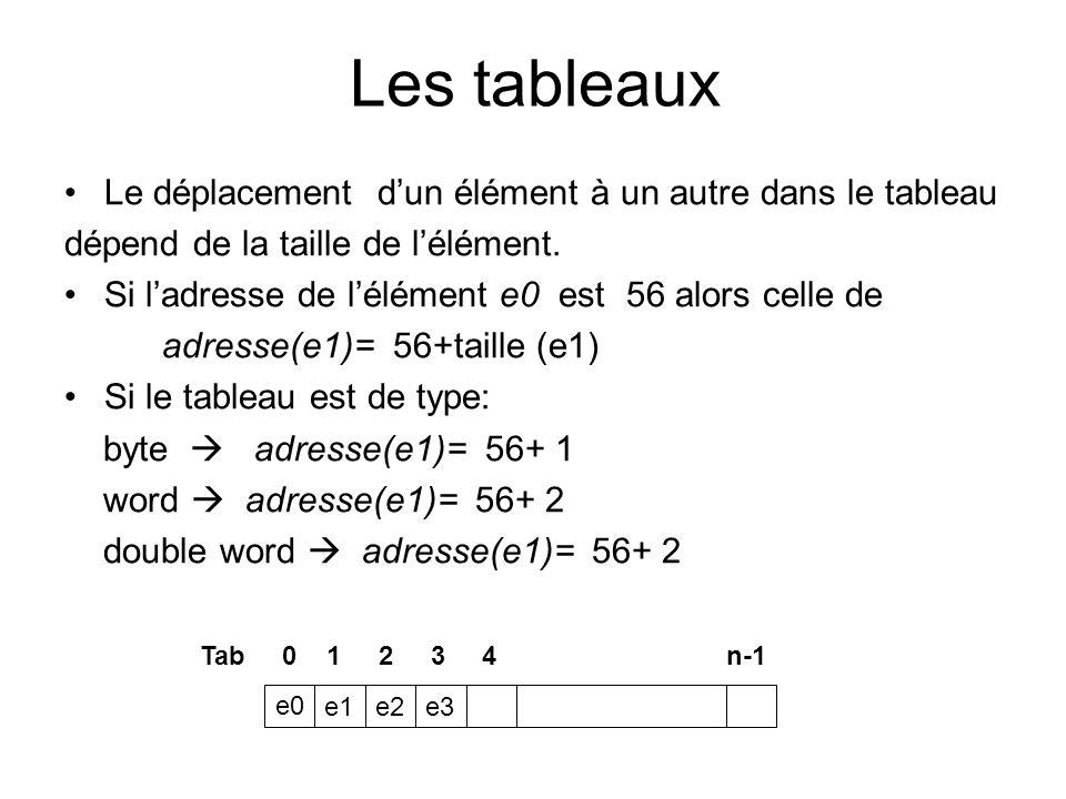 Les tableaux Laccès à un élément dun tableau: Syntaxe : [déplacement] Laccès à un élément dans un tableau ne détruit pas celui-ci.