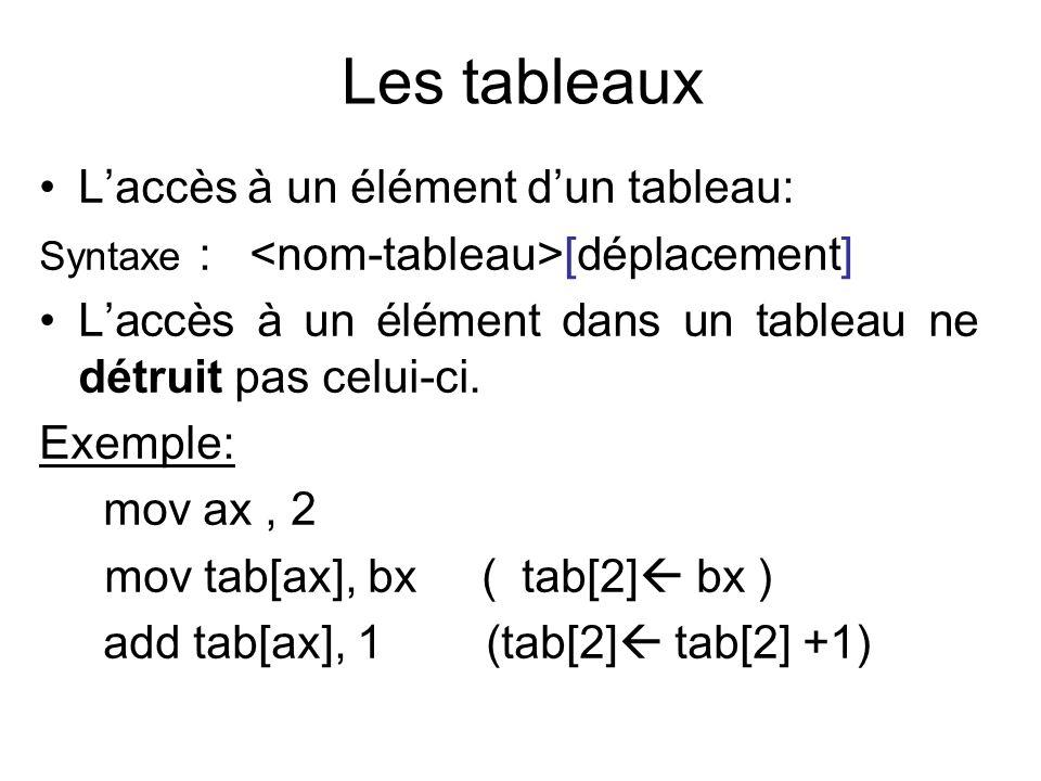 Les tableaux Laccès à un élément dun tableau: Syntaxe : [déplacement] Laccès à un élément dans un tableau ne détruit pas celui-ci. Exemple: mov ax, 2