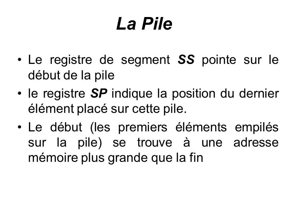 La Pile Le registre de segment SS pointe sur le début de la pile le registre SP indique la position du dernier élément placé sur cette pile. Le début