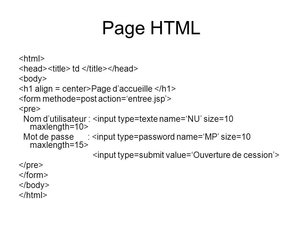 Page HTML td Page daccueille Nom dutilisateur : Mot de passe :