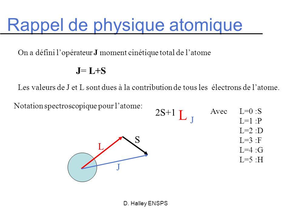 D. Halley ENSPS Rappel de physique atomique Notation spectroscopique pour latome: 2S+1 L J Avec L=0 :S L=1 :P L=2 :D L=3 :F L=4 :G L=5 :H On a défini