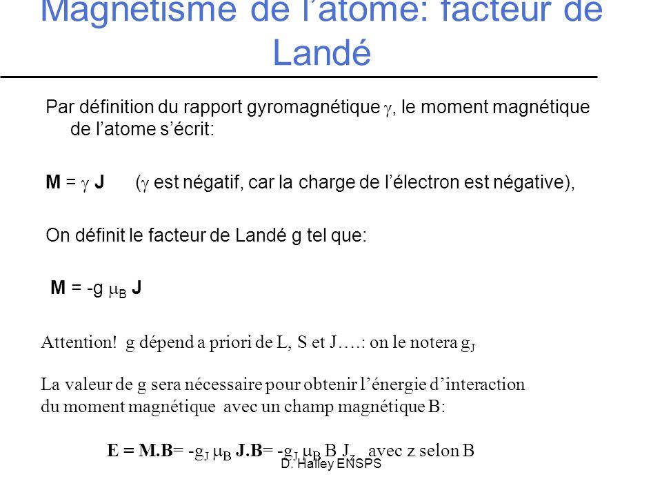 D. Halley ENSPS Par définition du rapport gyromagnétique, le moment magnétique de latome sécrit: M = J ( est négatif, car la charge de lélectron est n