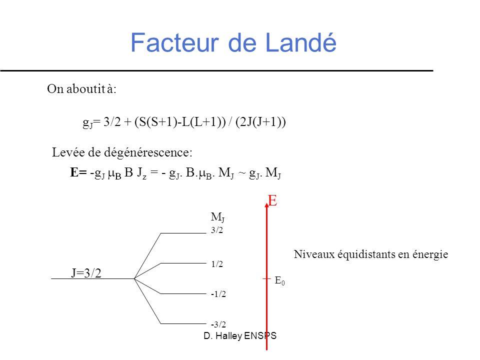 D. Halley ENSPS Facteur de Landé g J = 3/2 + (S(S+1)-L(L+1)) / (2J(J+1)) Levée de dégénérescence: On aboutit à: J=3/2 E= -g J B J z = - g J. B. B. M J