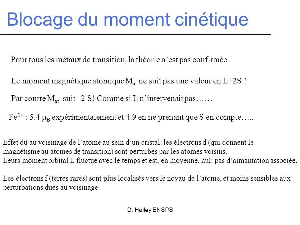 D. Halley ENSPS Blocage du moment cinétique Pour tous les métaux de transition, la théorie nest pas confirmée. Le moment magnétique atomique M at ne s