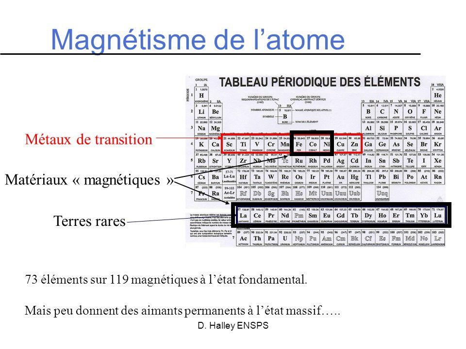D. Halley ENSPS Magnétisme de latome 73 éléments sur 119 magnétiques à létat fondamental. Mais peu donnent des aimants permanents à létat massif….. Mé