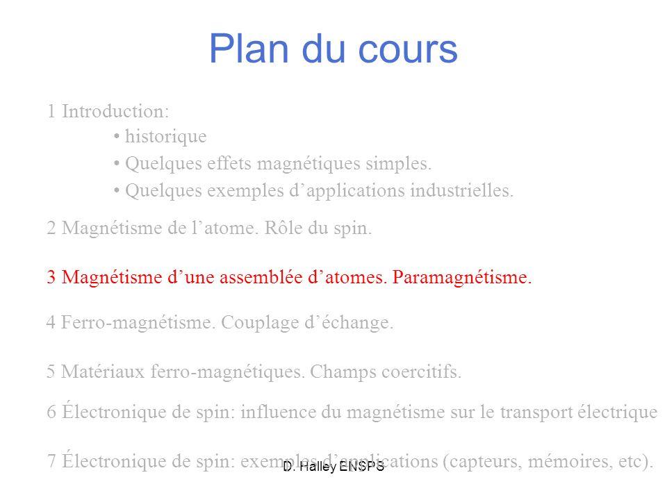 D. Halley ENSPS Plan du cours 1 Introduction: historique Quelques effets magnétiques simples. Quelques exemples dapplications industrielles. 2 Magnéti