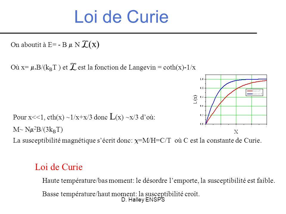 D. Halley ENSPS Loi de Curie On aboutit à E= - B N L (x) Où x= B/(k B T ) et L est la fonction de Langevin = coth(x)-1/x Pour x<<1, cth(x) ~1/x+x/3 do