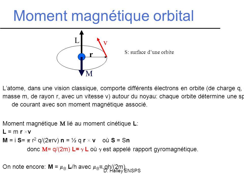 D. Halley ENSPS Moment magnétique orbital Latome, dans une vision classique, comporte différents électrons en orbite (de charge q, de masse m, de rayo