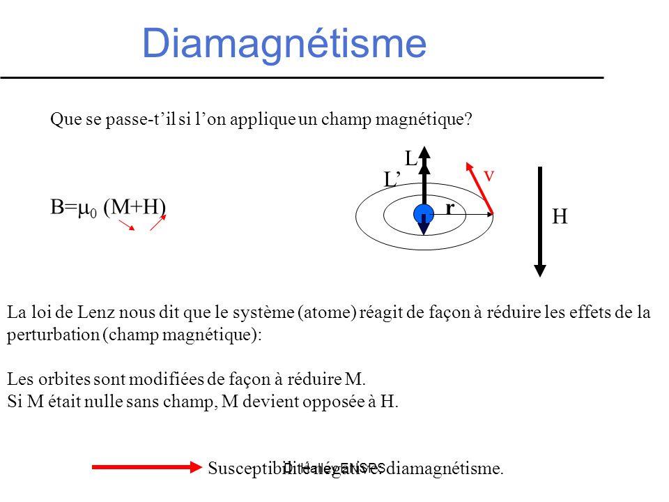 D. Halley ENSPS Diamagnétisme La loi de Lenz nous dit que le système (atome) réagit de façon à réduire les effets de la perturbation (champ magnétique