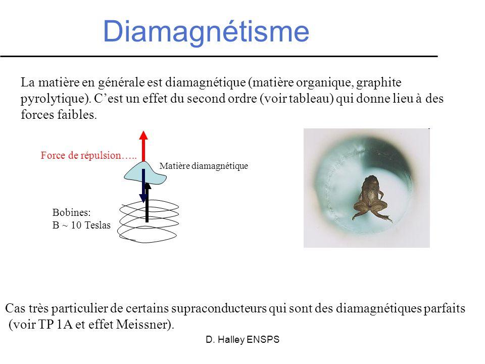 D. Halley ENSPS Diamagnétisme La matière en générale est diamagnétique (matière organique, graphite pyrolytique). Cest un effet du second ordre (voir