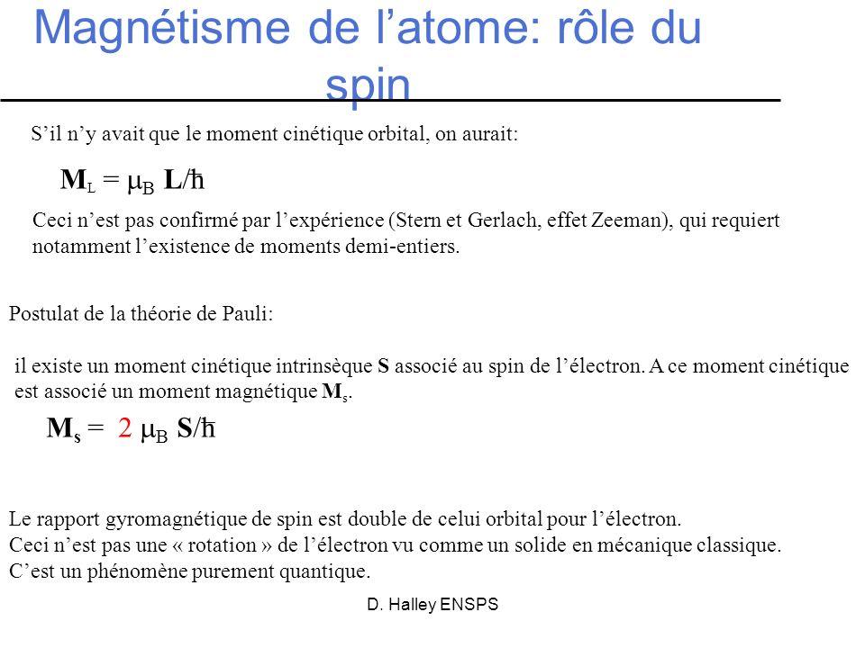 D. Halley ENSPS Magnétisme de latome: rôle du spin Postulat de la théorie de Pauli: il existe un moment cinétique intrinsèque S associé au spin de lél