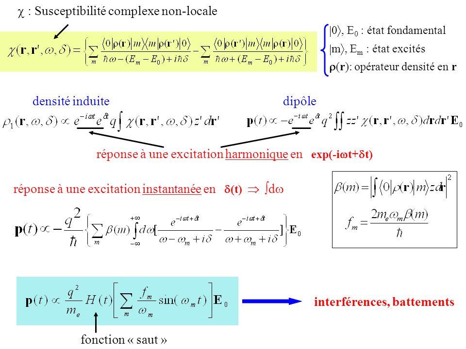 0, E 0 : état fondamental m, E m : état excités (r): opérateur densité en r : Susceptibilité complexe non-locale réponse à une excitation instantanée