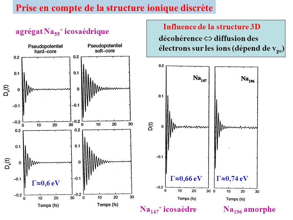 Prise en compte de la structure ionique discrète agrégat Na 55 + icosaédrique 0,6 eV Na 147 + icosaèdreNa 196 amorphe 0,66 eV 0,74 eV Influence de la