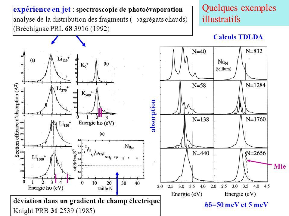 Quelques exemples illustratifs expérience en jet : spectroscopie de photoévaporation analyse de la distribution des fragments ( agrégats chauds) (Bréc