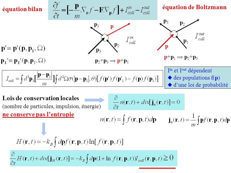 équation bilan p3p3 p2p2 p p1p1 p 2 +p 3 p+p 1 p p1p1 p2p2 p3p3 p+p 1 p 2 +p 3 I in et I out dépendent des populations f(p) dune loi de probabilité éq