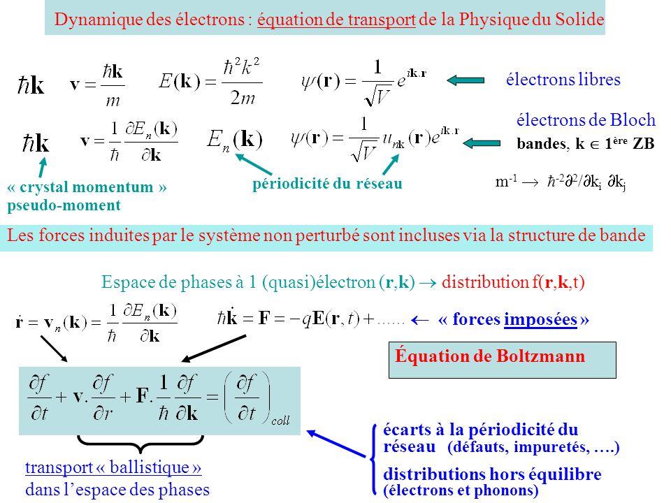 Équation de Boltzmann Dynamique des électrons : équation de transport de la Physique du Solide Les forces induites par le système non perturbé sont in