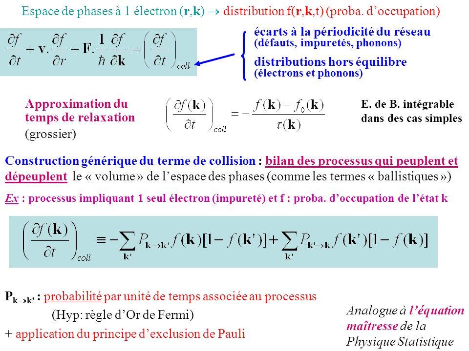 Construction générique du terme de collision : bilan des processus qui peuplent et dépeuplent le « volume » de lespace des phases (comme les termes «