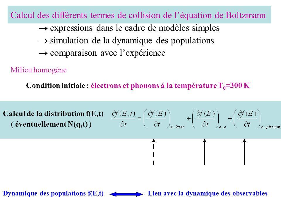 Calcul de la distribution f(E,t) ( éventuellement N(q,t) ) Condition initiale : électrons et phonons à la température T 0 =300 K Calcul des différents