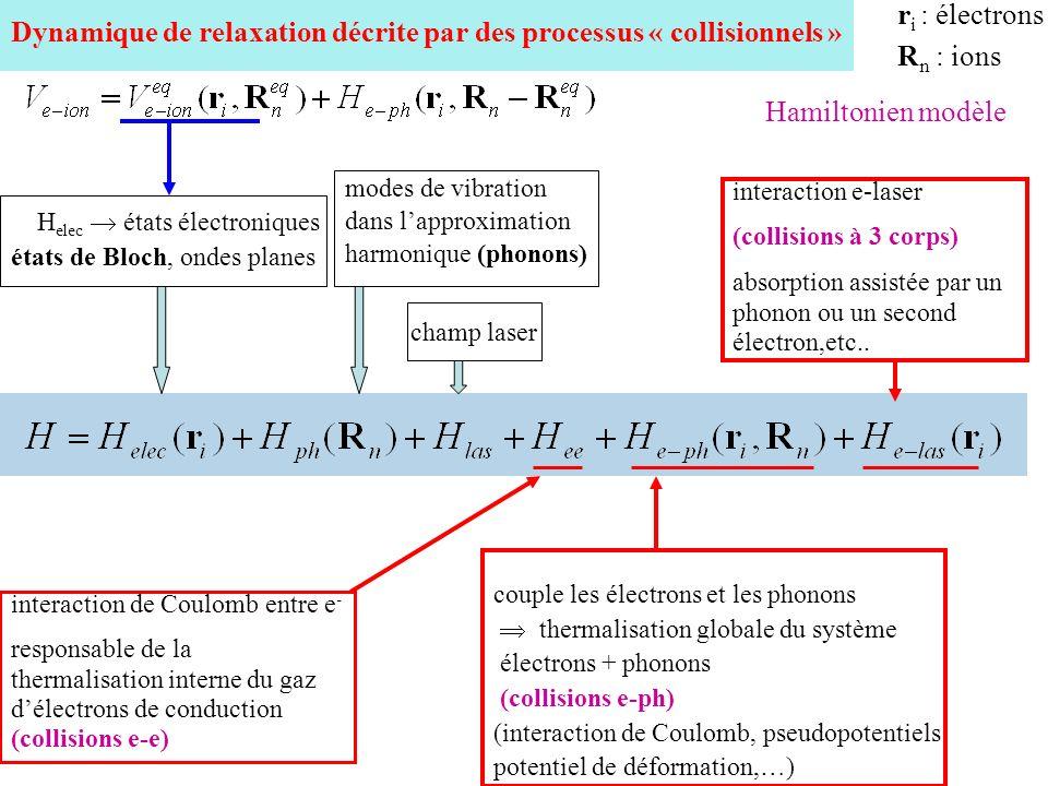 Dynamique de relaxation décrite par des processus « collisionnels » r i : électrons R n : ions Hamiltonien modèle interaction e-laser (collisions à 3