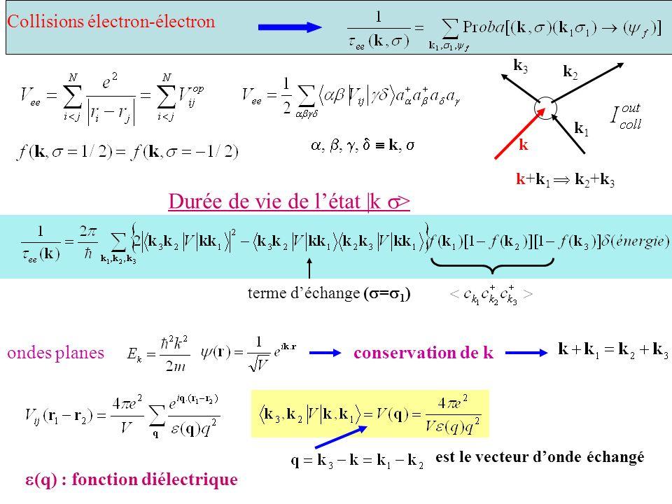 ,,, k, k k1k1 k2k2 k3k3 k+k 1 k 2 +k 3 Collisions électron-électron terme déchange ( = 1 ) Durée de vie de létat |k > ondes planesconservation de k es
