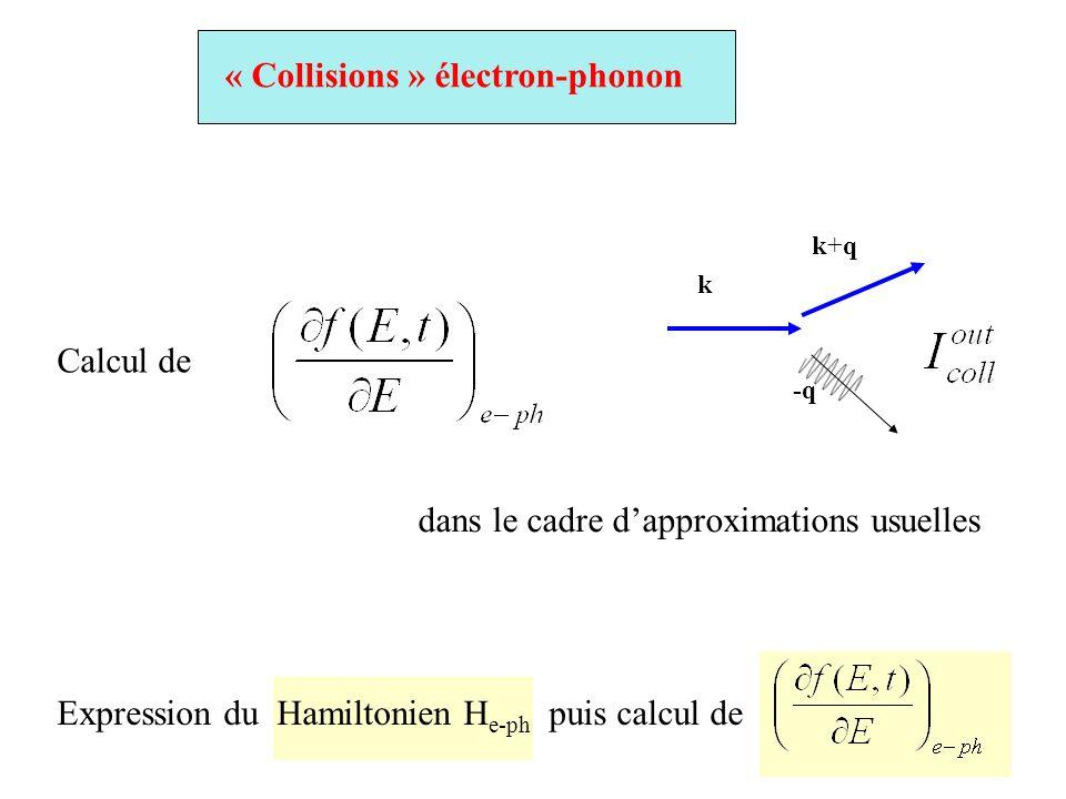 Calcul de dans le cadre dapproximations usuelles « Collisions » électron-phonon k k+qk+q -q Expression du Hamiltonien H e-ph puis calcul de
