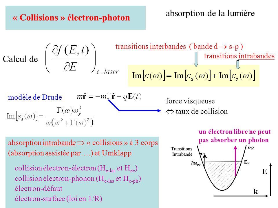 Calcul de « Collisions » électron-photon absorption de la lumière modèle de Drude force visqueuse taux de collision transitions interbandes ( bande d