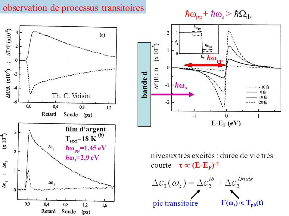 observation de processus transitoires film dargent T exci =18 K pp =1,45 eV s =2,9 eV Th. C. Voisin niveaux très excités : durée de vie très courte (E
