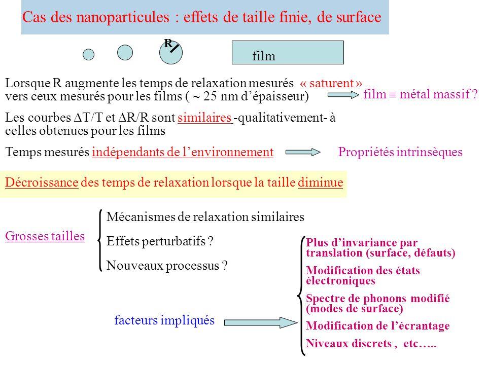 Cas des nanoparticules : effets de taille finie, de surface Lorsque R augmente les temps de relaxation mesurés « saturent » vers ceux mesurés pour les