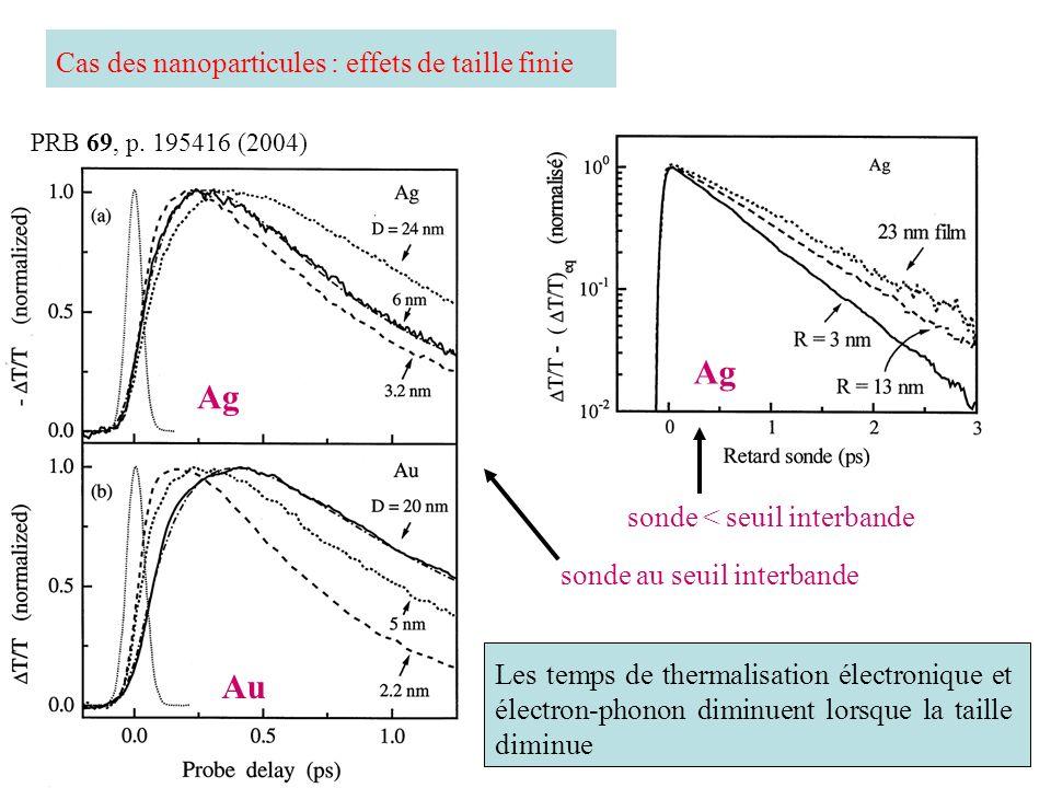 Cas des nanoparticules : effets de taille finie Th. C. Voisin Ag Au PRB 69, p. 195416 (2004) sonde au seuil interbande sonde < seuil interbande Les te