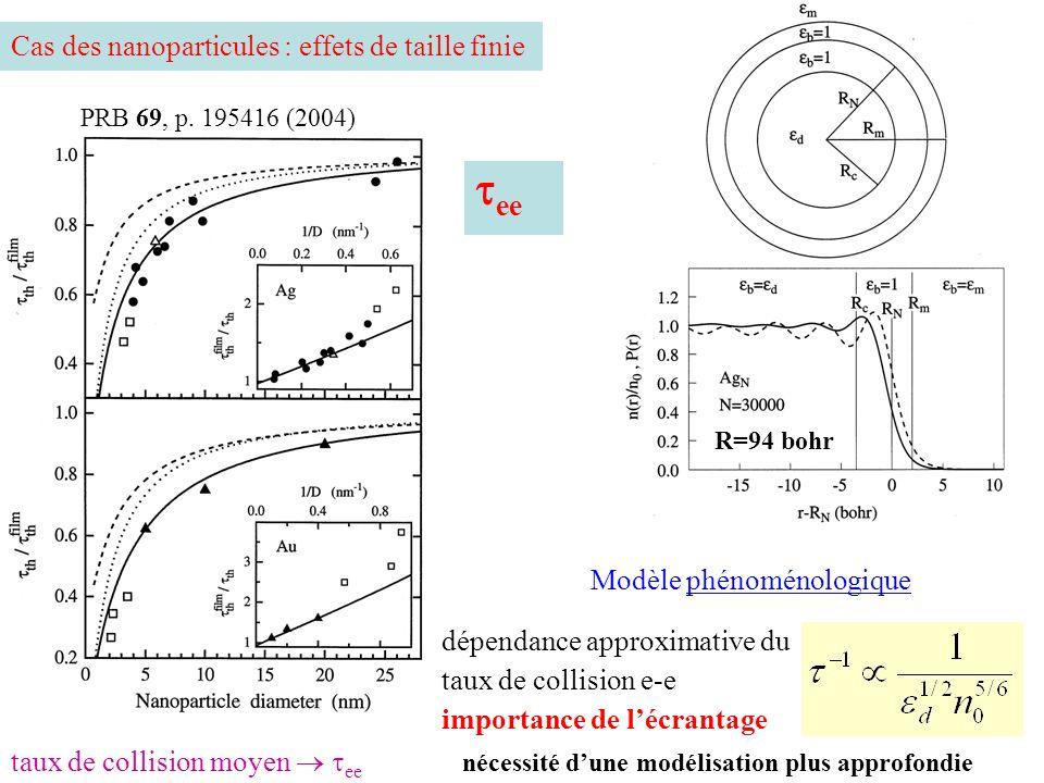 Cas des nanoparticules : effets de taille finie PRB 69, p. 195416 (2004) taux de collision moyen ee R=94 bohr ee dépendance approximative du taux de c