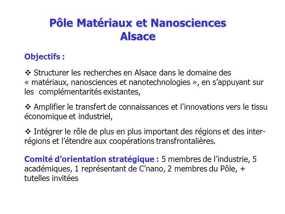 Pôle Matériaux et Nanosciences Alsace Objectifs : Structurer les recherches en Alsace dans le domaine des « matériaux, nanosciences et nanotechnologie
