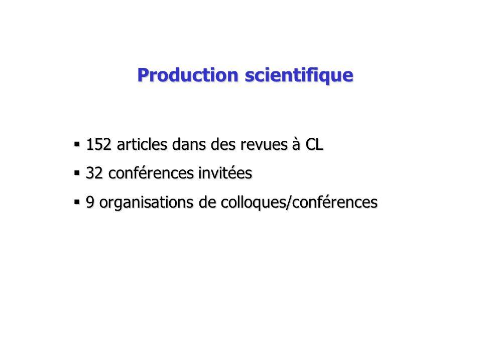 Production scientifique 152 articles dans des revues à CL 152 articles dans des revues à CL 32 conférences invitées 32 conférences invitées 9 organisa