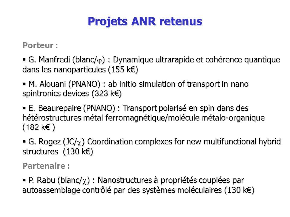 Porteur : G. Manfredi (blanc/ ) : Dynamique ultrarapide et cohérence quantique dans les nanoparticules (155 k) M. Alouani (PNANO) : ab initio simulati