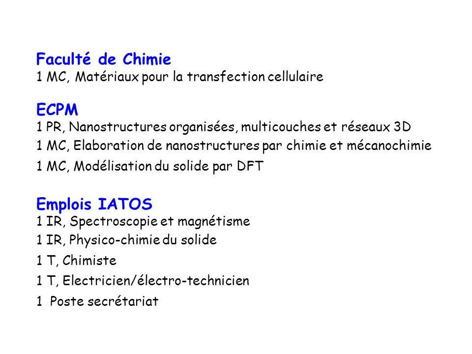 Faculté de Chimie 1 MC, Matériaux pour la transfection cellulaire ECPM 1 PR, Nanostructures organisées, multicouches et réseaux 3D 1 MC, Elaboration de nanostructures par chimie et mécanochimie 1 MC, Modélisation du solide par DFT Emplois IATOS 1 IR, Spectroscopie et magnétisme 1 IR, Physico-chimie du solide 1 T, Chimiste 1 T, Electricien/électro-technicien 1 Poste secrétariat