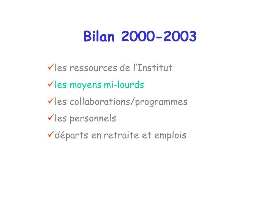 Recrutements 2000-2003 ULP 2 PR (S.Begin, W. Weber) 8 MC (F.
