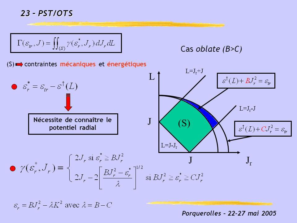 Porquerolles – 22-27 mai 2005 L JrJr J J L=J r -J L=J r +J (S) L=J-J r Cas oblate (B>C) Nécessite de connaître le potentiel radial 23 – PST/OTS (S) co