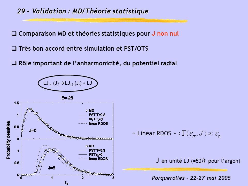 Porquerolles – 22-27 mai 2005 29 – Validation : MD/Théorie statistique Comparaison MD et théories statistiques pour J non nul Très bon accord entre si